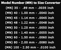 Bluechip Sizes Chart